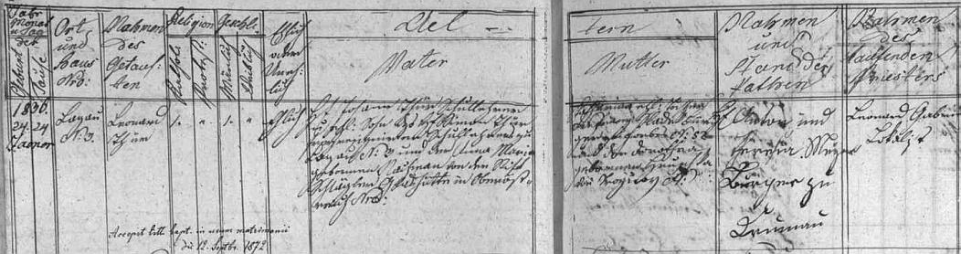 Záznam v křestní matrice obce Slavkov svědčí o tom, že se tu narodil v rodině učitele Johanna Thüra (i jeho otec Simon Thür byl zdejším učitelem) a jeho ženy Kathariny, dcery měšťana z Borovan Franze Sladeka a jeho ženy Dorothey, roz. Hruschkové, z Trocnova