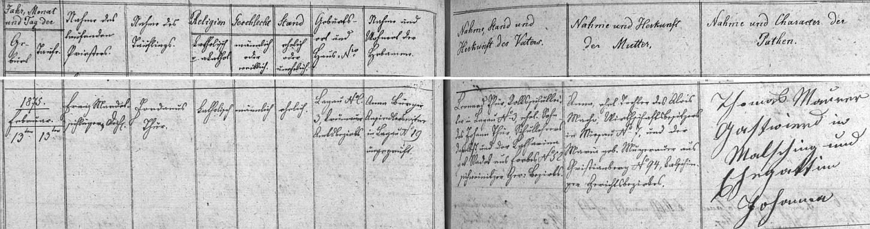 Záznam o jeho narození ve slavkovské křestní matrice, psaný Franzem Mardetschlägerem, zastoupeným i samostatně na webových stranách Kohoutího kříže