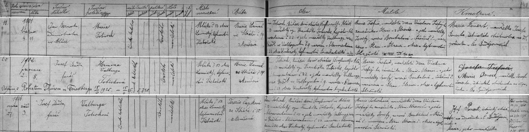Česky psané záznamy o narození tří dědečkových dcer ve vsi Mláka čp. 13 poskytují i cenné údaje o jejich otci a matce, roz. Trefné z Plzně-Plzence