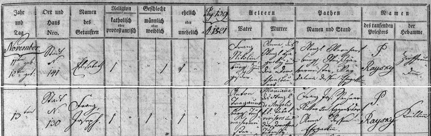 Na jedné stránce českokrumlovské křestní matriky nacházíme záznamy o narození obou jeho rodičů