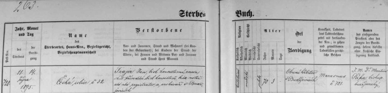 Český zápis v českobudějovické knize zemřelých o jeho skonu dne 11. října roku 1895 a pohřbu tři dny nato, jehož církevní obřady konal sám biskup Dr. Martin Říha