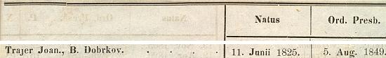 Záznam v Directoriu budějovické diecéze na rok 1865 uvádí místo (Bohemus Dobrkovensis) a datum jeho narození, navíc pak i den, kdy byl vysvěcen na kněze