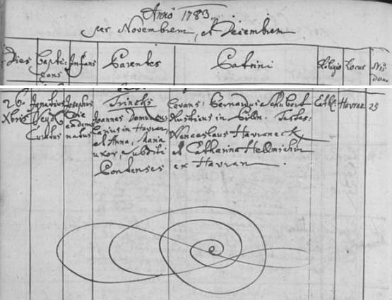 """Záznam o jeho narození v havraňské matrice  - otec Johann i matka Maria byli """"subditi pontenses"""", tj. """"mostečtí podanní"""""""