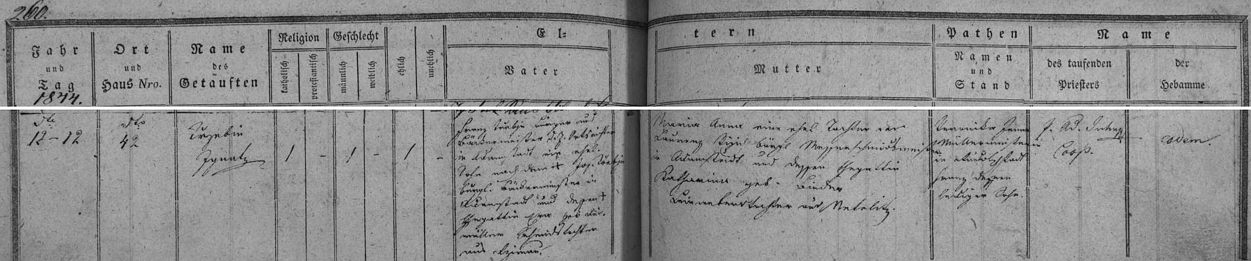 Záznam o jeho narození v rudolfovské křestní matrice