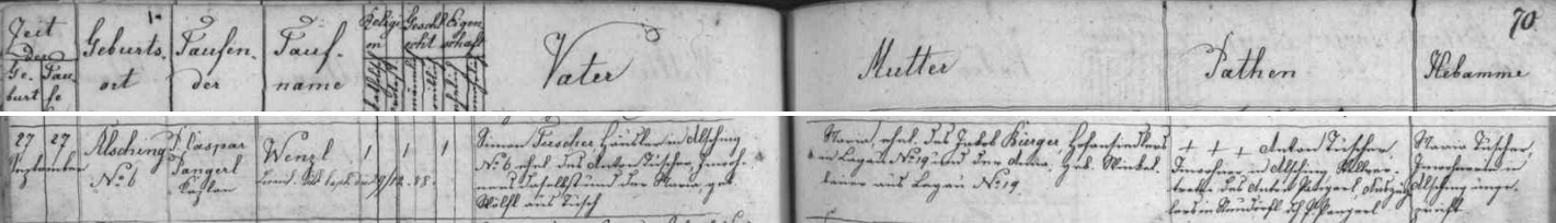 Záznam křestní matriky farní obce Svéraz (Tweras) o narození otcově ve dnes zaniklém Lštíně