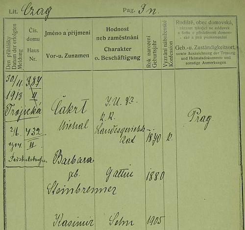 """Pobytová přihláška pražského policejního ředitelství z roku 1913 a 1914 zachycuje tu její jméno s chybným psaním dvou """"nn"""" spolu se jménem manžela JUDr. Michala Čakrta, c.k. zemského soudního rady a také syna Kasimira, narozeného v roce 1905"""