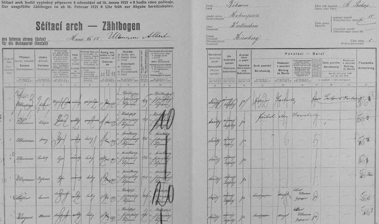 Arch sčítání lidu z roku 1921 pro dům čp. 55 ve Svatém Prokopu (Waldschenke), kde žil hostinský Ullmann s rodinou včetně syna Johanna (*7. září 1912 ve Frymburku)