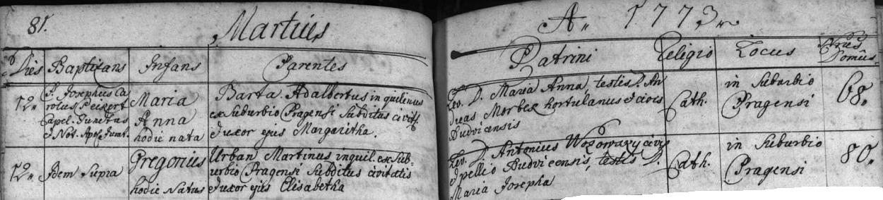 Narodil se podle křestní matriky na Pražském předměstí čp. 80 Martinu Urbanovi a jeho ženě Elisabeth dne 12. března roku 1773