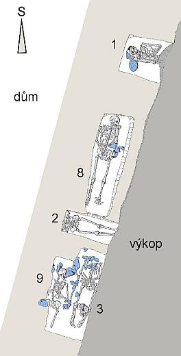 Objev hřbitova na českokrumlovském Plešivci, k němuž došlo roku 2000 a který byl podle Urbanova popisu      města identifikován jako evangelický původně ze 17. století a vojenský pak ve století následujícím