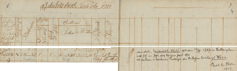 Podle tohoto záznamu chodovoplánské židovské matriky narodil se tu v domě čp. V (takto římskou číslicí psáno, mylně předtím zanesenou do rubriky pro datum narození) dne 22. července roku 1787 jako Mendel (později připsáno Emanuel) Veith - otcem novorozence byl Benedikt (připsáno Veith) Veith (víme odjinud, že se narodil jako Baruch Veit buď někdy v letech 1730-1731 v městečku Witzenhausen v Hesensku či v téže době v Roudnici na Labem, zemřel pak 2. července 1818 buď v Březnici nebo v Písku s pohřbem v Miroticích), matkou pak Bräundl Veithová, roz. Lewi (píše se i Löwy, Löwi či Levi, Bräundl je obdobou jména Barbara, víme odjinud, že jeho nositelka se narodila někdy v letech 1748-1749 v Praze, zemřela pak v Březnici roku 1824), jako kmotr je tu psán Samuel Lewi, pozdější přípis, který až v roce 1926 učinil rabín A. Stern, uvádí, že Mendel Emanuel Veith se dal v roce 1819 pokřtít a zemřel ve Vídni jako kanovník a proslulý kazatel v tamním chrámu sv. Štěpána