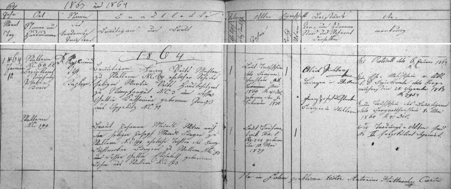 """Záznam volarské oddací matriky o jeho zdejší svatbě dne 10. ledna roku 1864 s Johannou Meindlovou, narozenou ve Volarech 10. května 1839, vdovou po Josephu Meindlovi, měšťanu z Volar čp. 199, dcerou Franze Lichtneckera, měšťana z Volar čp. 193, a Elisabeth, roz. Böhmové z Volar čp. 193 - sám ženich je tu už označen jako """"Mahler zu Wallern"""", tj. """"malíř ve Volarech"""""""