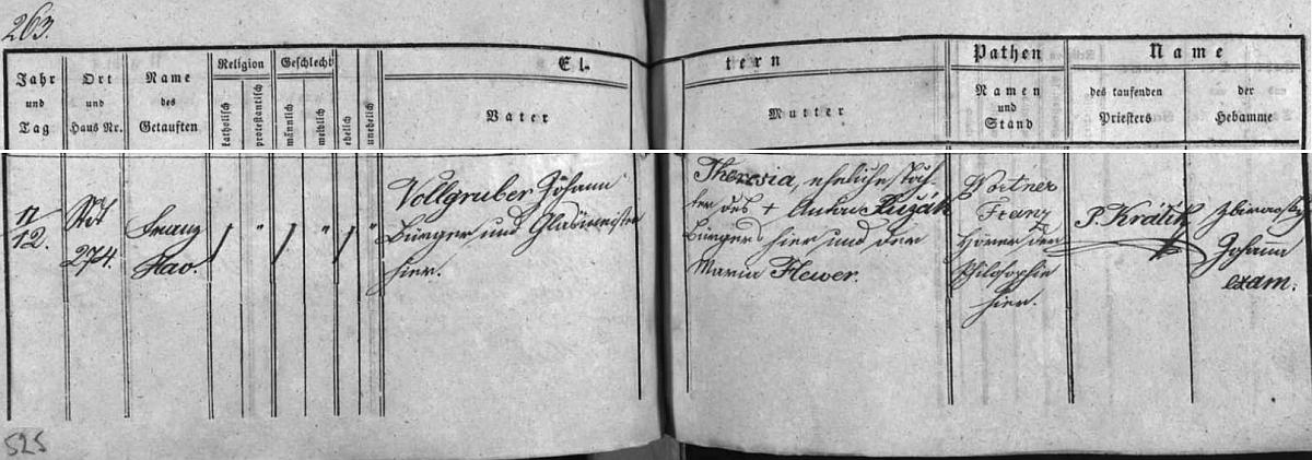 Záznam o jeho narození 11. února roku 1847 v českobudějovické matrice - maminka byla roz. Ružáková i s tím háčkem a čárkou