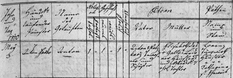 Záznam v hornoplánské matrice o jeho narození zdejšímu ševci Antonu Watzkaržovi a jeho ženě Elisabeth, dceři Havla (Gallus) Lederera, chalupníka a tkalce rovněž v Horní Plané