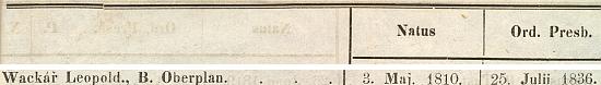 Záznam v Directoriu budějovické diecéze na rok 1865 uvádí místo (Bohemus Oberplanensis) a datum jeho narození, navíc pak i den, kdy byl vysvěcen na kněze
