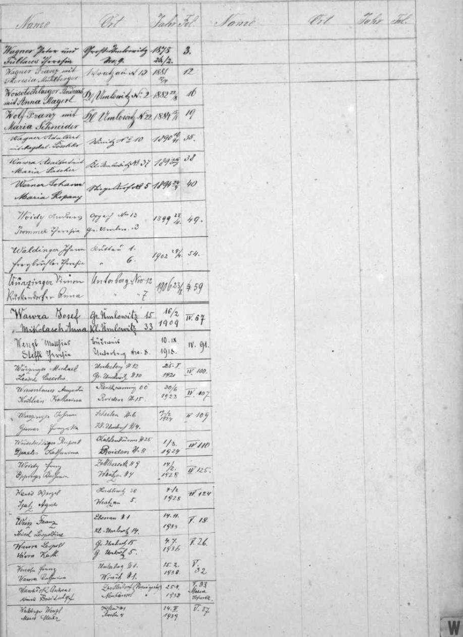 V indexu oddací matriky farní obce Omlenice je svatba jeho rodičů zaznamenána až na samém konci