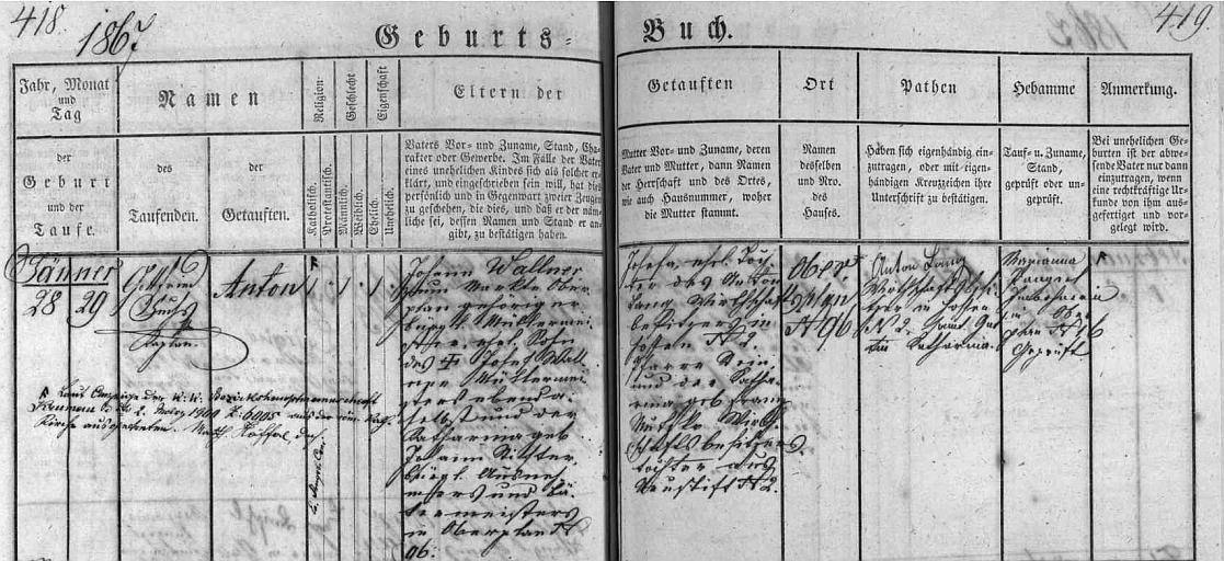 Záznam v hornoplánské matrice o jeho narození doplňuje přípis, že vystoupil už na počátku 20. století z katolické církve