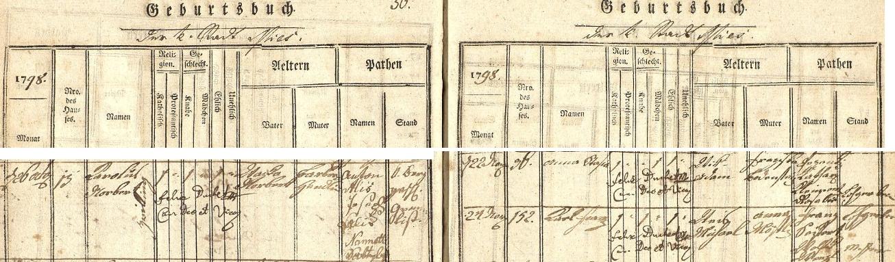 Záznam stříbrské křestní matriky o jeho narození