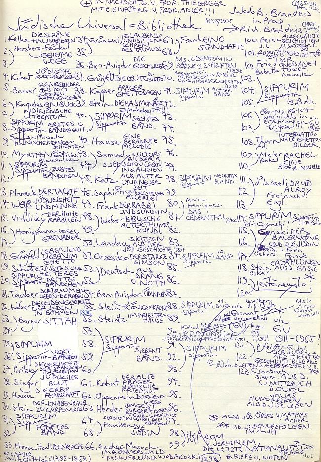 """Můj nedokončený pokus o zachycení edice Jüdische Universal-Bibliothek z obsáhlých soupisů, které jsem později předal v letech """"normalizace"""" Památníku národního písemnictví"""
