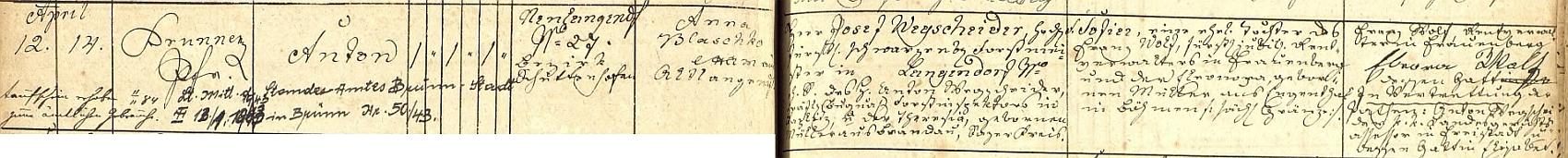 Záznam o jeho narození v křestní matrice farní obce Dlouhá Ves