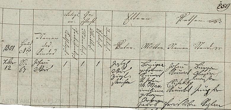 """Záznam plánské křestní matriky o jeho narození 12. prosince (měsíc psán obvyklým zpsobem jako Xber) roku 1801 načp. 64 v rodině Josepha Weise, označeného zde jako """"Ziegelstreicher"""", tj. cihlář, a jeho ženy Benigny, roz.Kunertové, dceři Johanna Kunerta a Maximiliany, roz. Ortmanové"""