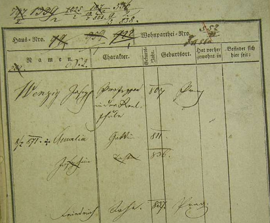 Pobytová přihláška pražského policejního ředitelství zachycuje i data jeho manželky Amalie a syna Friedricha