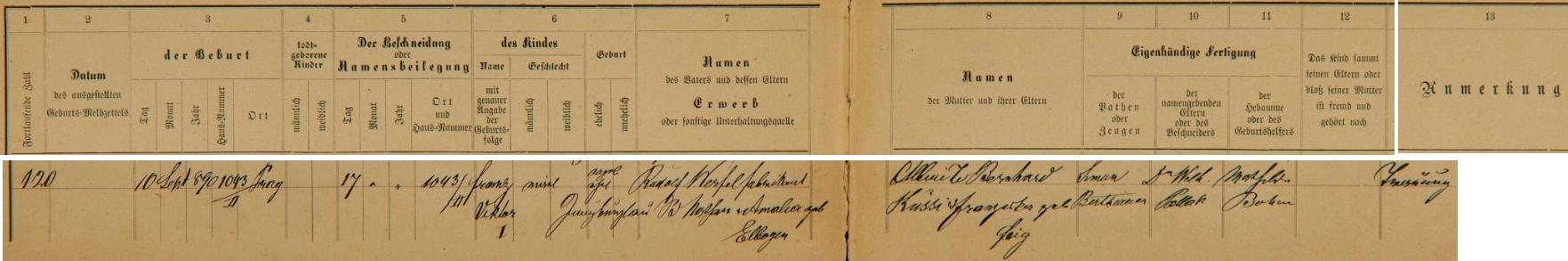 """Podle tohoto záznamu pražské židovské matriky se tu narodil dne 10. září roku 1890 v domě čp. 1043/II. a týden nato po obřízce dostal i jméno Franz Viktor Werfel (příjmení je obdobou českého """"Vrhel"""") - otec dítěte Rudolf Werfel je vzáznamu uveden jako mladoboleslavský továrník a syn Nathana Werfela a jeho ženy Amalie, roz. Elbogenové, chlapcova matka Albine byla pak dcerou Bernharda Kussiho a jeho ženy Franzisky, roz. Feigové - kmotrem novorozencovým se stal Simon Berthauer, obřízku provedl Dr. Wilhelm Pollak, porodní bábou byla Mathilde Bohmová"""