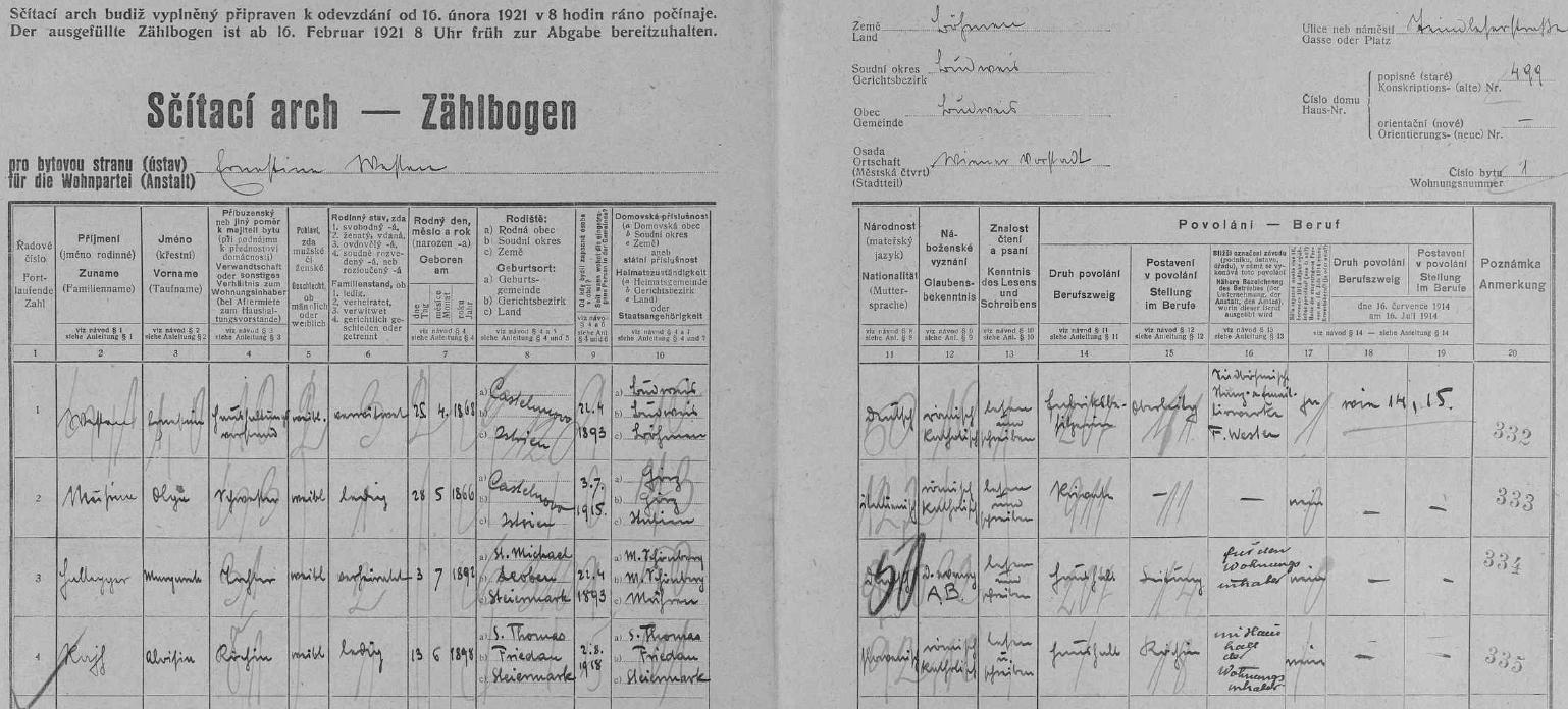Arch ze sčítání lidu v roce 1921 zachytil v českobudějovické vile na Doudlebské (dnes Dukelské) ulici čp. 499 data jeho matky a tehdy už vdovy po jeho otci Ernestine Westenové, dívčím příjmením Musina, narozené 25. dubna roku 1868 v istrijské vsi Castelnuovo (dnes Podgrad, část slovinské obce Illirska Bistrica), její neprovdané sestry Olgy Musina, narozené 28. května 1866 v téže istrijské vsi jako ona, dcery Margarete, provd. Hallederové, narozené 3.července 1892 stejně jako rok předtím její bratr Hans Westen v hornoštýrském městysi Sankt Michael in Obersteiermark, část Liesingtal, jakož i kuchařky Aloisie Rajh, slovinské národnosti, jak výslovně zapsáno, narozené v roce 1898 ve kdysi štýrské vsi Sankt Thomas (dnes Sveti Tomaž), okres Friedau (dnes Ormož) na severovýchodě dnešního Slovinska