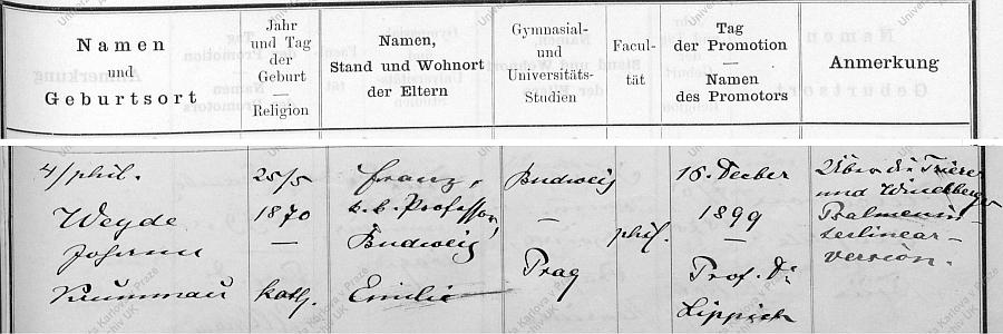 Záznam v matrice doktorů pražské německé univerzity