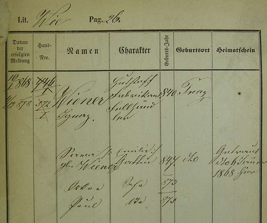 Z pobytové přihlášky pražského policejního ředitelství vysvítá, že byl synem pražského výrobce látek naklobouky a obchodníka s kožišinami Ignaze Wienera a jeho ženy Sary (Emilie), roz. Wienerové - rodiče sevPraze brali 6. ledna roku 1868