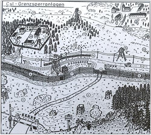 Německý náčrtek bezpečnostních zařízení československé železné opony je pouhým zjednodušeným pokusem ojejich schéma - sahala totiž stále dál do vnitrozemí v několika opakovaných pásech zátarasů