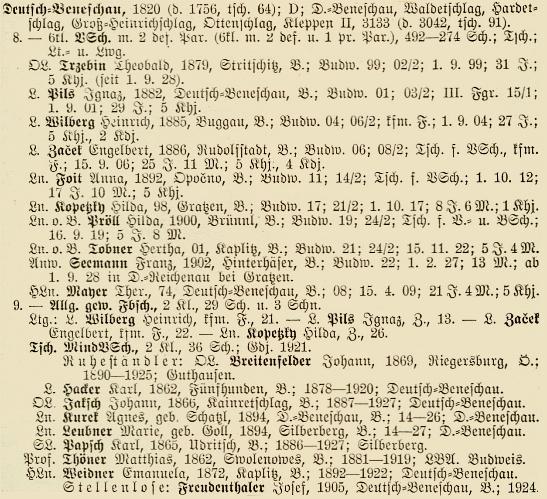 Na seznamu učitelského sboru obecné školy v Německém Benešově z roku 1928 figuruje tu třeba vedle Ignaze Pilse