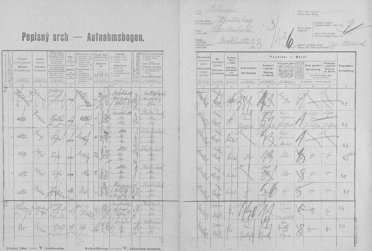 """Arch sčítání lidu z února roku 1921 pro stavení čp. 12 v Pokových Hutích s rodinou Johanna a Theresie Woldrichových i s čerstvě měsíc předtím vdanou dcerou Annou a jejím mužem Juliem Winterem """"starším"""""""