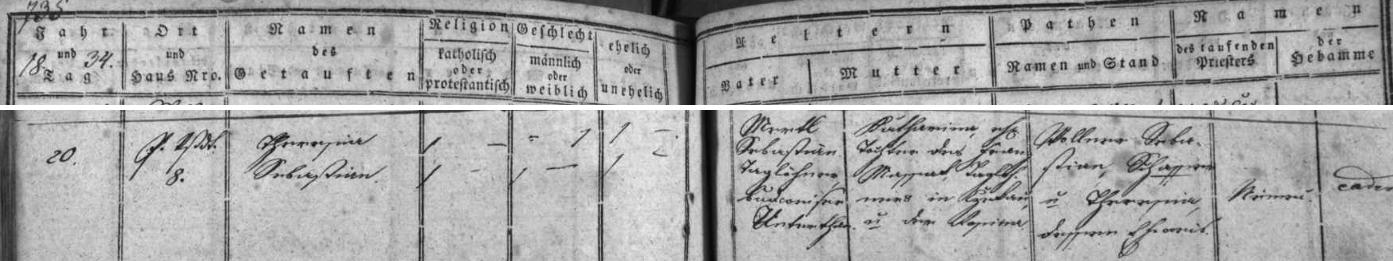 Záznam českobudějovické matriky o narození a křtu jeho matky Theresie, která přišla na svět jako jedno z dvojčat spolu s bratrem Sebastianem