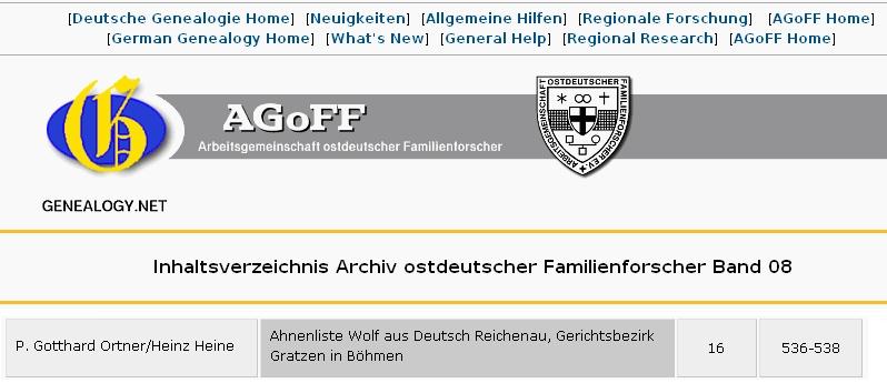 Ve svazku 08 (rok vydání 1980-1982) publikace Archiv ostdeutscher Familienforscher vyšel i rodokmen Wolfových zRychnova u Nových Hradů