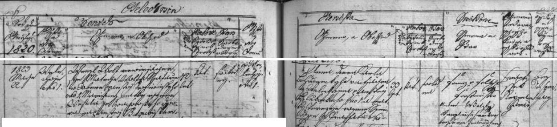 Záznam o svatbě jeho rodičů v ševětínské oddací matrice