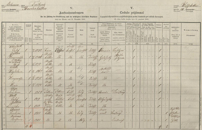 """Arch sčítání lidu z roku 1880 pro rodinu Wurdakovu v Maršových Chodech s tehdy dvouletým """"Michlem"""""""