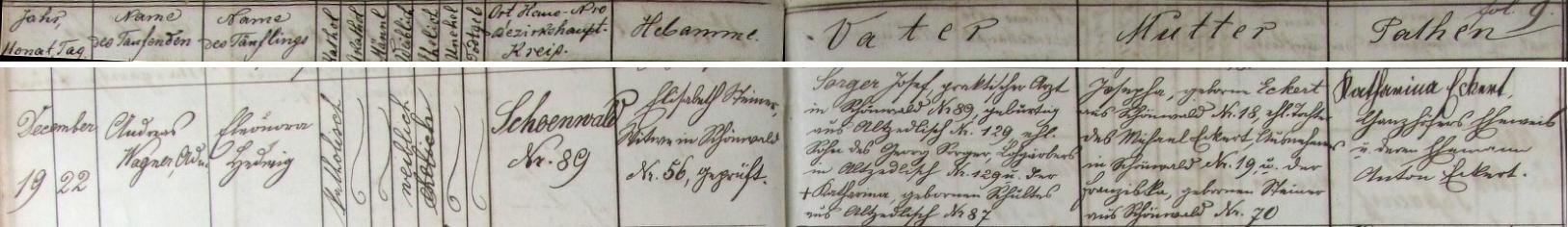 Záznam křestní matriky farní obce Schönwald (dnes Lesná) o narození jeho ženy Eleonore Hedwig