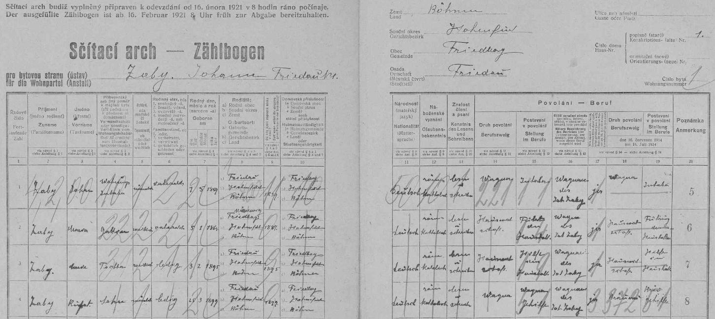 Arch sčítání lidu pro výměnek Rudolfova rodného stavení čp. 1 ve Frýdavě, kde žili jeho rodiče a sourozenci Maria a Rupert (majitelem usedlosti byl už bratr Jordan se ženou Julií, u nichž bydlila i nejmladší sestra Elisabeth)