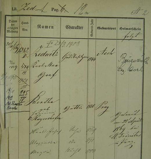 Na jiné pobytové přihlášce pražského policejního ředitelství je vedle jmen obou manželů Zedwitzových zaznamenáno i datum a místo jejich pražské svatby, jakož i trojice jejich dětí - namísto správného německého Krugsreuth je ovšem mylně psáno Brugsreuth