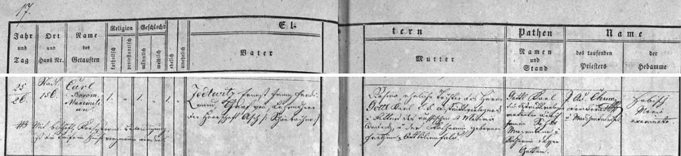 Záznam v českobudějovické matrice nás zpravuje o tom, že jeho křest na jméno Carl Boromäus Maximilian von Zedtwitz se udál se svolením biskupské konzistoře v domě č. 156 na rohu dnešního náměstí Přemysla Otakara II.