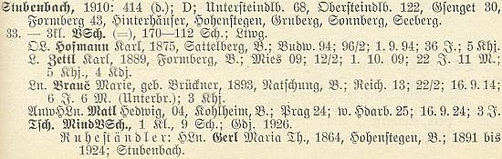 Karl Zettl z Formbergu mezi učiteli školy v Prášilech