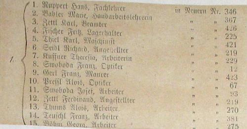 Úředník Karl Zettl na volební listině z roku 1930, vlepené do nýrské kroniky