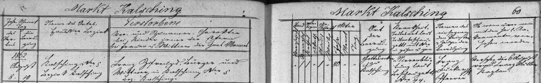 """Záznam o jeho úmrtí 8. srpna 1862 a pohřbu dva dny nato v rodných Chvalšinách označuje ho za měšťana a vdovce ve věku 80 let, místem skonu byl dům čp. 5, pohřeb se konal na chvalšinském """"božím poli"""""""