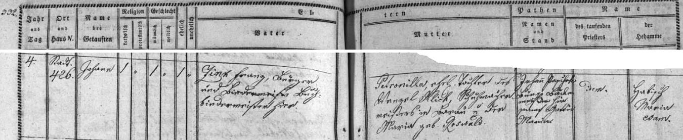 Záznam českobudějovické křestní matriky o jeho narození knihvazači Franzi Zinkovi a jeho ženě Petronille, dceři ševce Wenzela Klicha z Bavorova a Marie, roz. Roswaldové